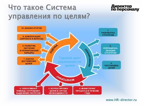 Критерии результативности труда