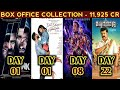 Box Office Collection Of Blank,Dil Diyan Gallan,Avengers Endgame & Madhura Raja | 3rd May 2019