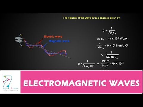 electromagnetic-waves-part-02