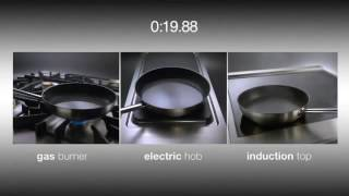 Сравнение индукционной, газовой и электрической плит