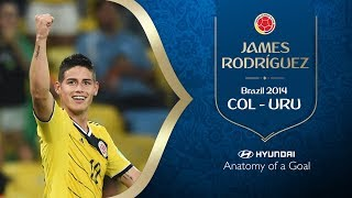 HYUNDAI Anatomy of a Goal - JAMES RODRIGUEZ (COL) 2014