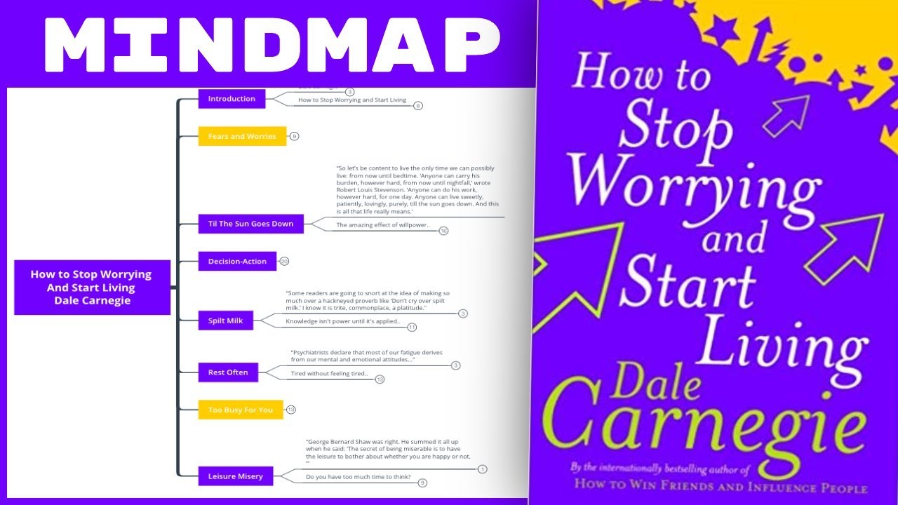 Download How to Stop Worrying and Start Living - Dale Carnegie (Mind Map Book Summary)