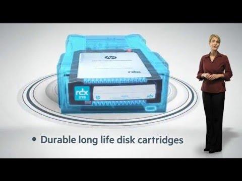 RDX - Removable Disk Storage: RDX 1TB, RDX 2TB, RDX 3TB Cartridges