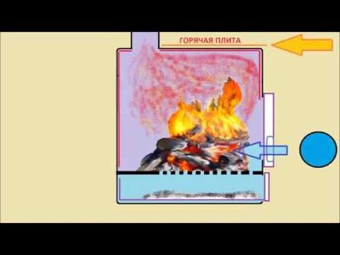 Печь длительного горения враг колосник / печь отопительная враг колосник