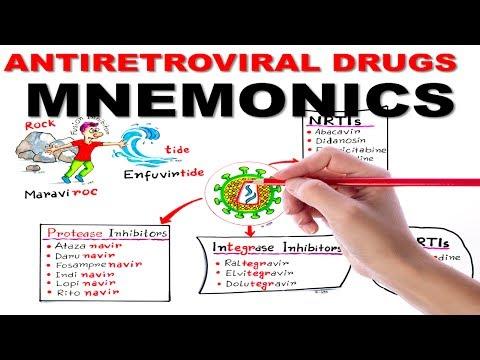 ANTIRETROVIRAL DRUGS  SIMPLIFIED / MNEMONIC SERIES #4