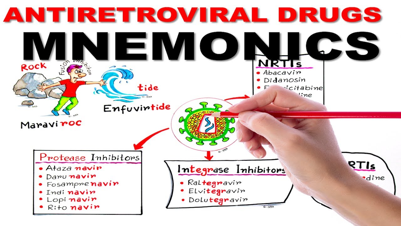 Antiretroviral Drugs Simplified Mnemonic Series 4 Youtube