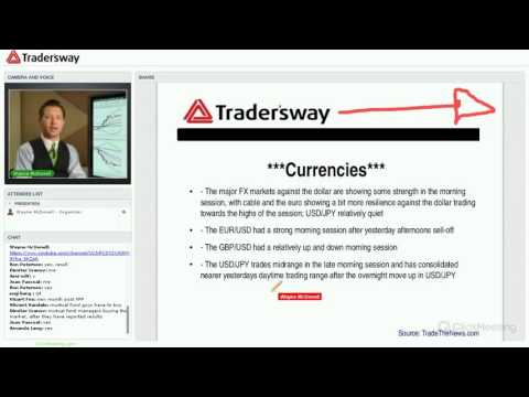 Forex Today Strategy Session: How To Swing Trade With The Daily 5 EMA
