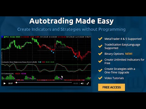 Forex ea generator tutorial youtube