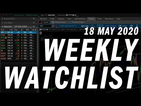 options-trading-weekly-watchlist-|-stock-analysis-|-18-may-2020