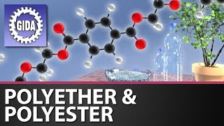 polyester yarn production