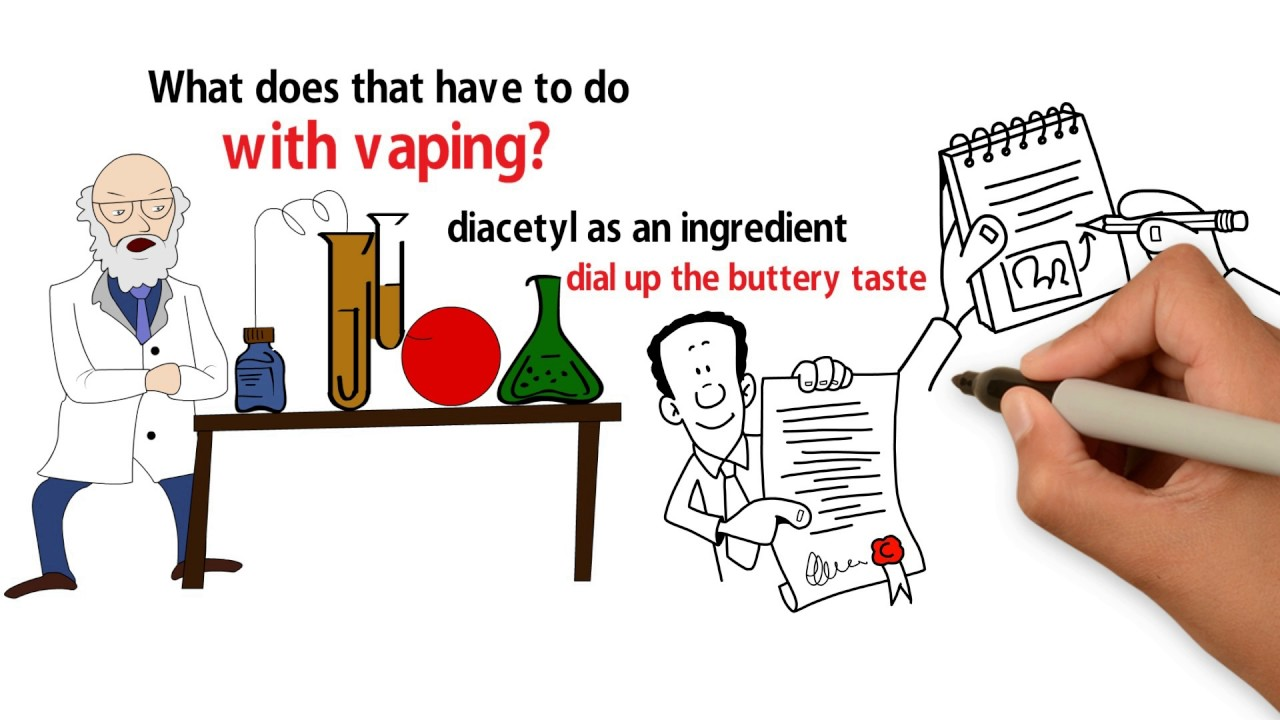 Popcorn Lung: The Truth About Diacetyl and Vaping