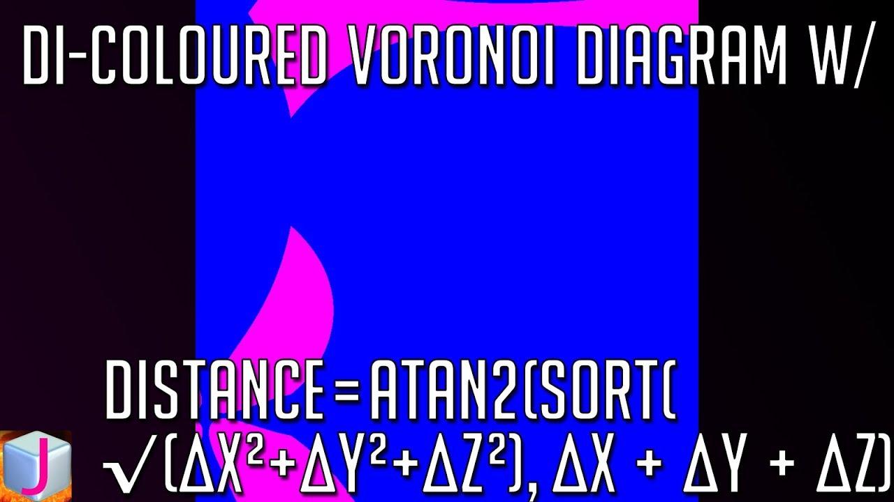 Two-coloured voronoi diagram distanced via arc sine of euclidean distance  over manhattan distance
