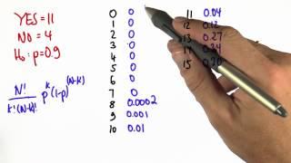 Binomial Test - Intro to Statistics