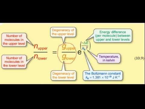 Boltzmann distribution explained