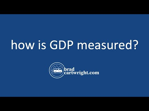 Fundamentals of Macroeconomics Series:  How is GDP Measured?