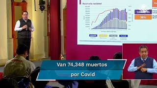 El doctor José Luis Alomía informó que las defunciones relacionadas con el nuevo coronavirus llegaron a 74,348
