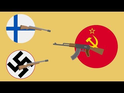 Роль Финляндии во Второй мировой войне