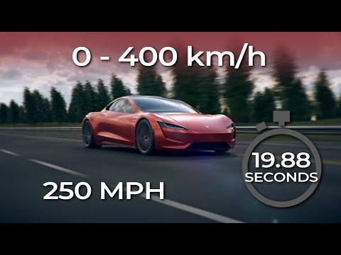 TESLA ROADSTER – Acceleration 0-400 km/h (250 MPH)