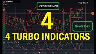 TURBO INDIKATOR - 4 startegy never loss - iq option strategy