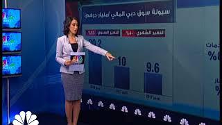 سوق دبي يتراجع بنحو 6% خلال نوفمبر 2017