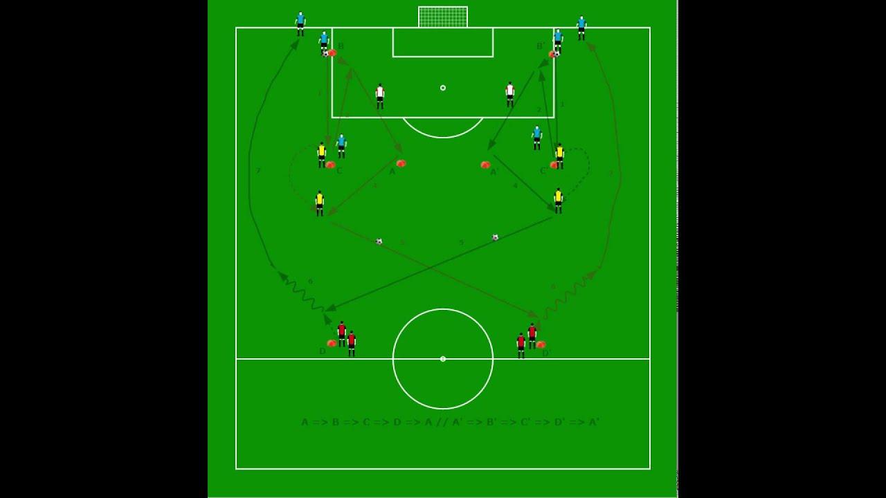 تمارين في كرة القدم