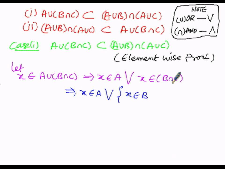 algebra proofs laws of set operations distributive law 1