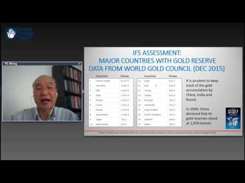 Major Countries with Gold Reserve