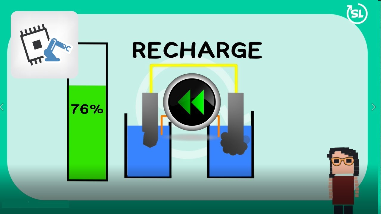[ScienceLoop] Les batteries Lithium-ion, comment ça marche ? [1/3]