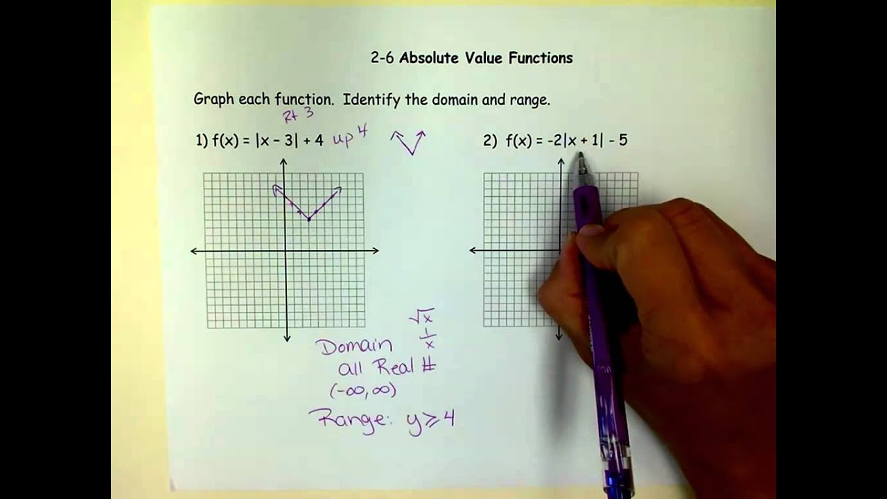 Graphing Absolute Value Functions & Finding Range And Domainv