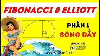 Tỷ Lệ Fibonacci Và Sóng Elliott - Phần 1: Sóng Đẩy
