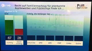 Manipulation im ZDF
