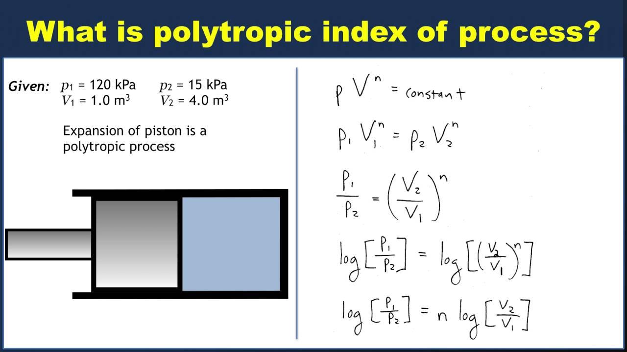 Example: Computing polytropic index of process  YouTube
