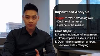 ASPE 3063 & IAS 36: Impairment (Review)