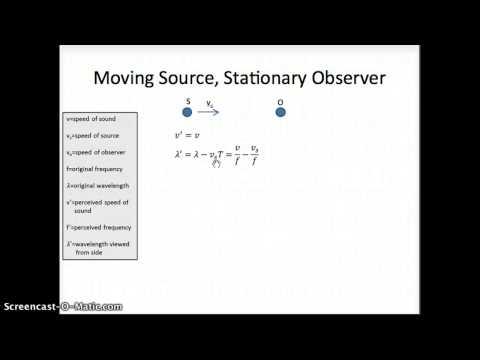 Derivation of Doppler Shift for Sound