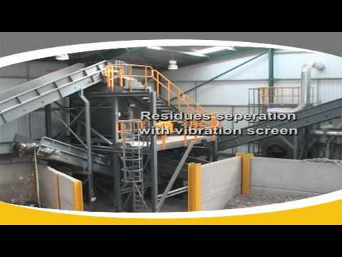 Commercial and industrial waste shredding -- how to produce energy from waste?