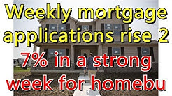 Weekly mortgage applications rise 2.7% in a strong week for homebuyers