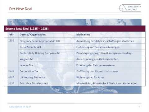 Der New Deal - Amerikas Antwort auf die Weltwirtschaftskrise (1933-1938)