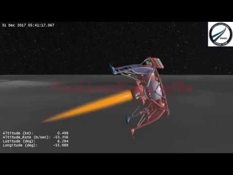 SpaceIL Landing Plan