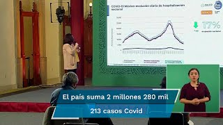 Al corte de este domingo 11 de abril, México acumuló 209 mil 338 muertes por Covid-19, esto es, 126 fallecimientos más que el día anterior, informaron autoridades sanitarias durante la conferencia vespertina sobre coronavirus en el país