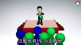 【蘋果民調】鄭文燦陳學聖差距縮小 學者分析因為這些原因 | 台灣蘋果日報