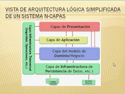 Arquitectura n capas 2 de 5 youtube for Arquitectura 3 capas