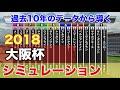 2018年  大阪杯   シミュレーション  【過去10年データ競馬予想】