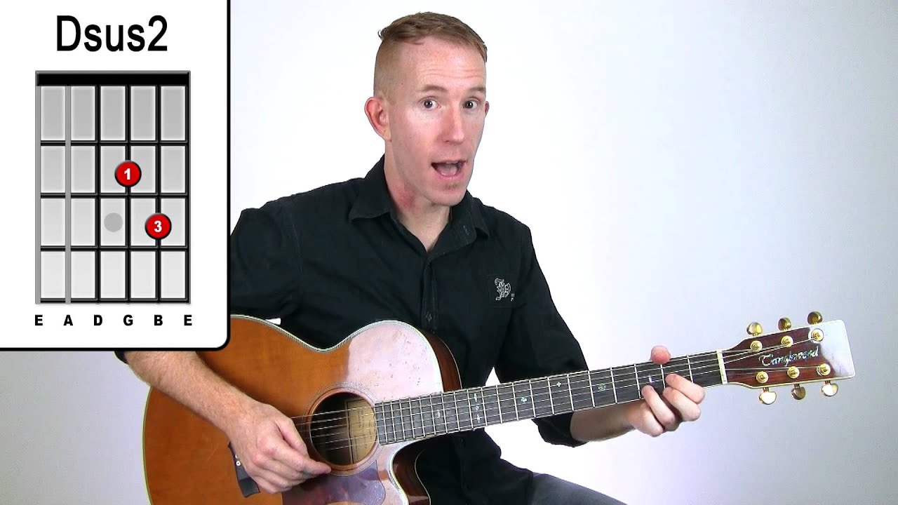 Foo Fighters Times Like These Guitar Lesson Easy Acoustic
