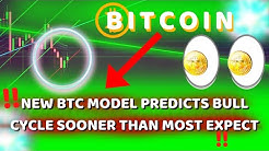 BREAKING! BITCOIN MUCH CLOSER TO ABSOLUTE BREAKOUT THAN THOUGHT - HERE'S WHAT MUST HAPPEN NEXT!!!