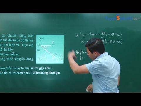 Đề kiểm tra học kì I - Vật Lí 10 - Giáo viên : Phạm Quốc Toản