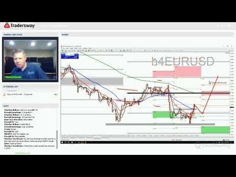 Forex Trading Strategy Webinar Video For Today: (LIVE Friday June 22, 2018)