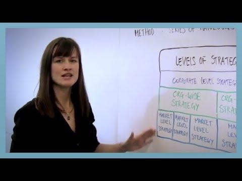 Identifying Your Organization-Wide Strategies