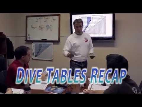 padi-dive-tables-104-recap