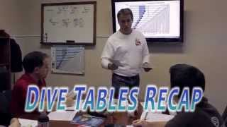 PADI Dive Tables 104 Recap
