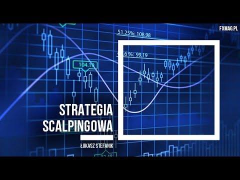 Scalping na Forex - wykorzystaj potencjał rynku | Nagranie webinaru (Łukasz Stefanik)